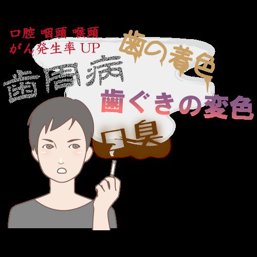 タバコと歯周病②のイメージ