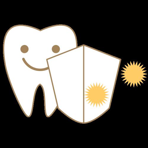 歯科医院のフッ素と歯磨き剤のフッ素のイメージ